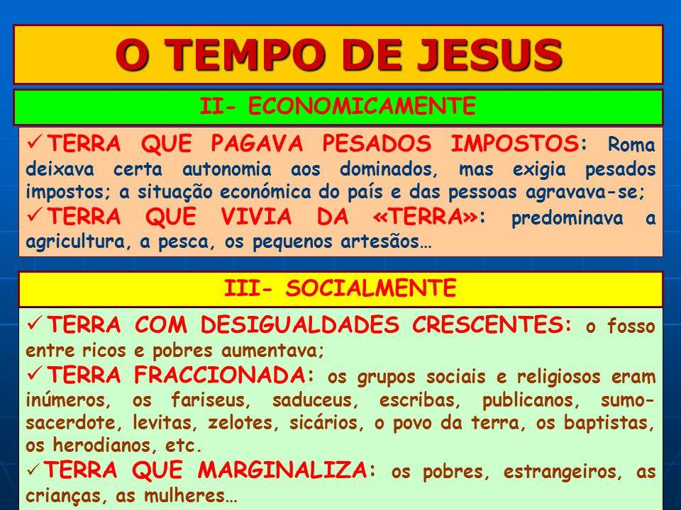 O TEMPO DE JESUS II- ECONOMICAMENTE