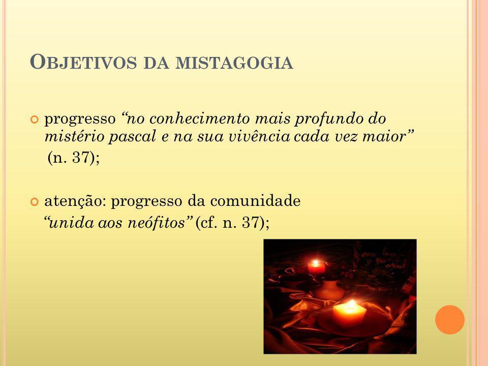 Objetivos da mistagogia