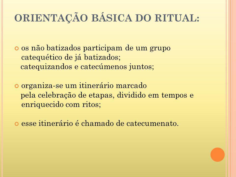 ORIENTAÇÃO BÁSICA DO RITUAL:
