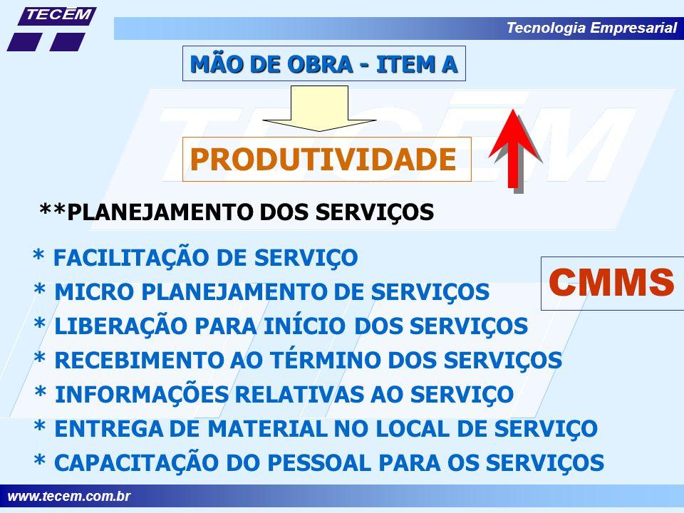 CMMS PRODUTIVIDADE MÃO DE OBRA - ITEM A **PLANEJAMENTO DOS SERVIÇOS