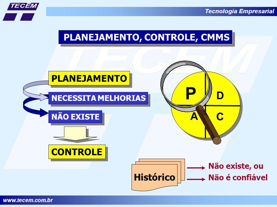 PLANEJAMENTO, CONTROLE, CMMS