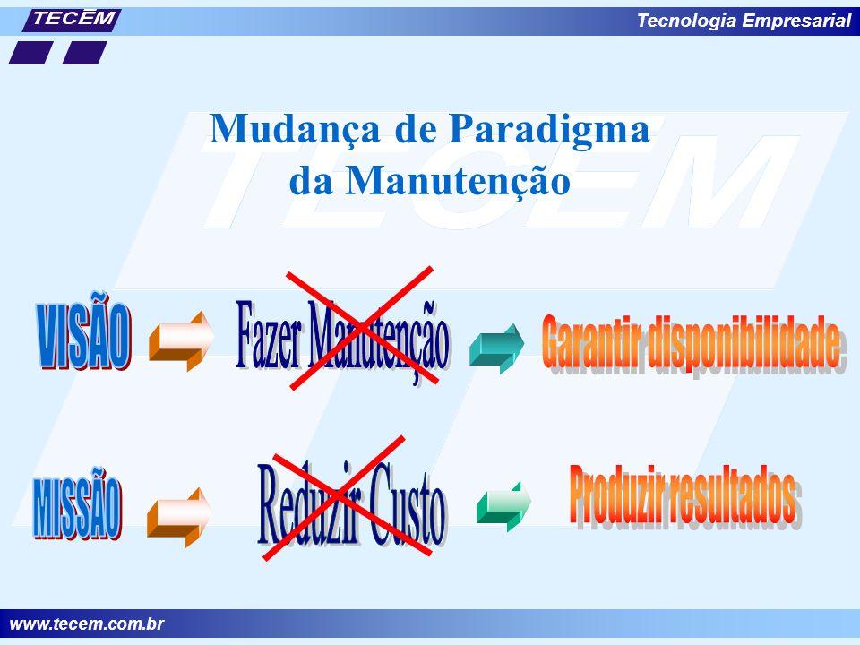 Mudança de Paradigma da Manutenção