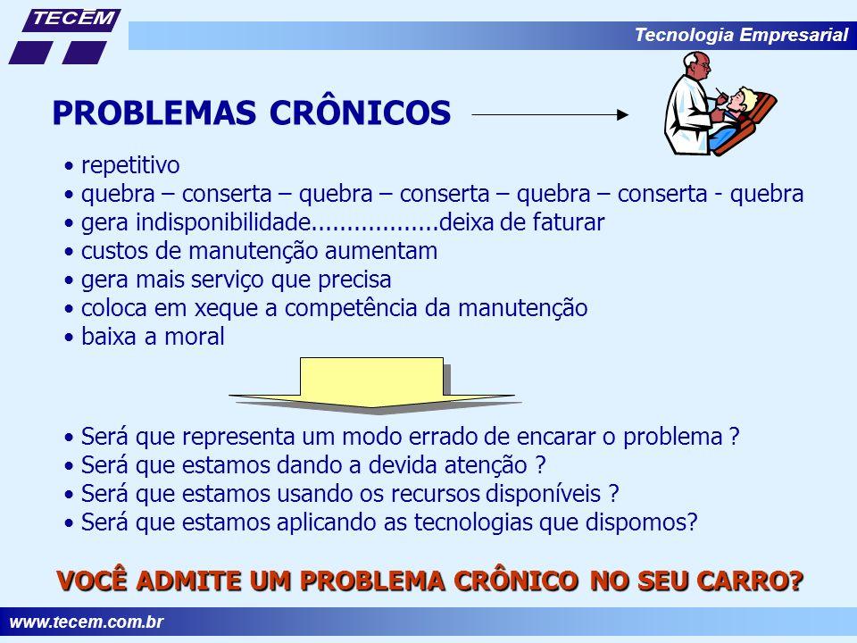 PROBLEMAS CRÔNICOS VOCÊ ADMITE UM PROBLEMA CRÔNICO NO SEU CARRO