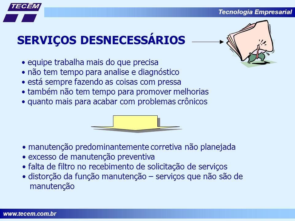 SERVIÇOS DESNECESSÁRIOS