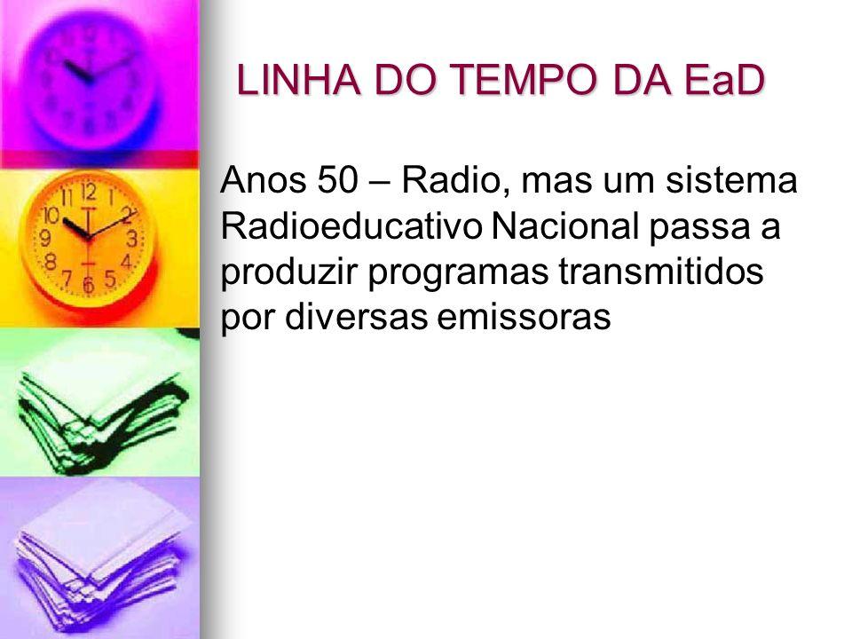 LINHA DO TEMPO DA EaD Anos 50 – Radio, mas um sistema Radioeducativo Nacional passa a produzir programas transmitidos por diversas emissoras.