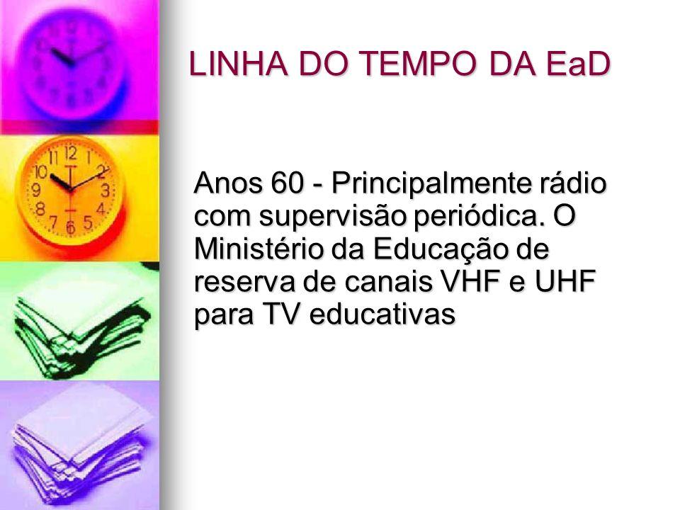 LINHA DO TEMPO DA EaD