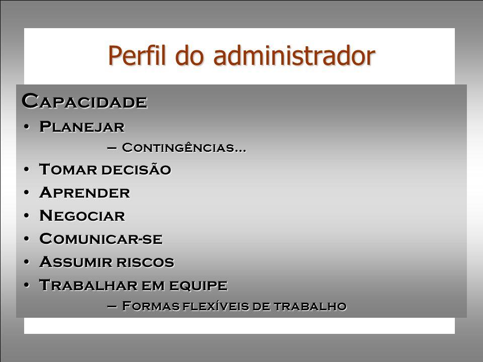 Perfil do administrador