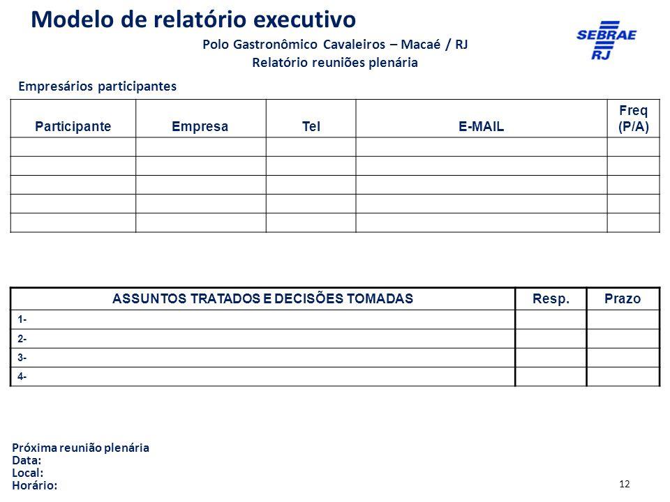 Modelo de relatório executivo