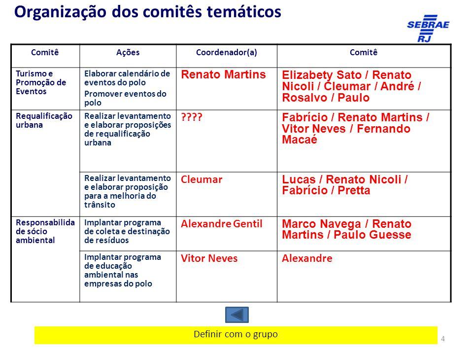 Organização dos comitês temáticos