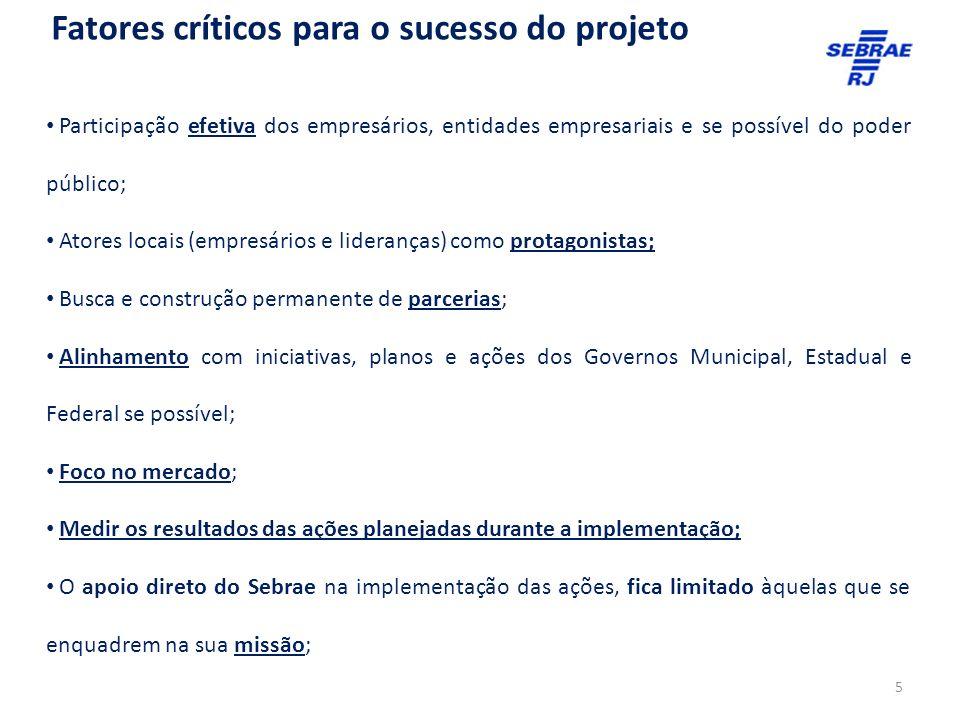 Fatores críticos para o sucesso do projeto