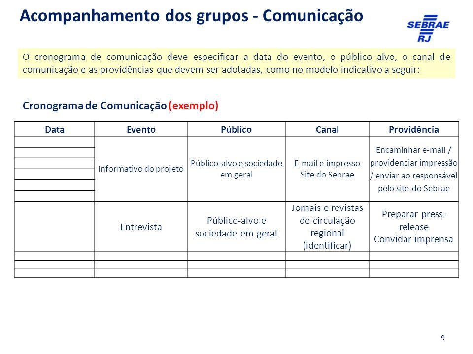Acompanhamento dos grupos - Comunicação