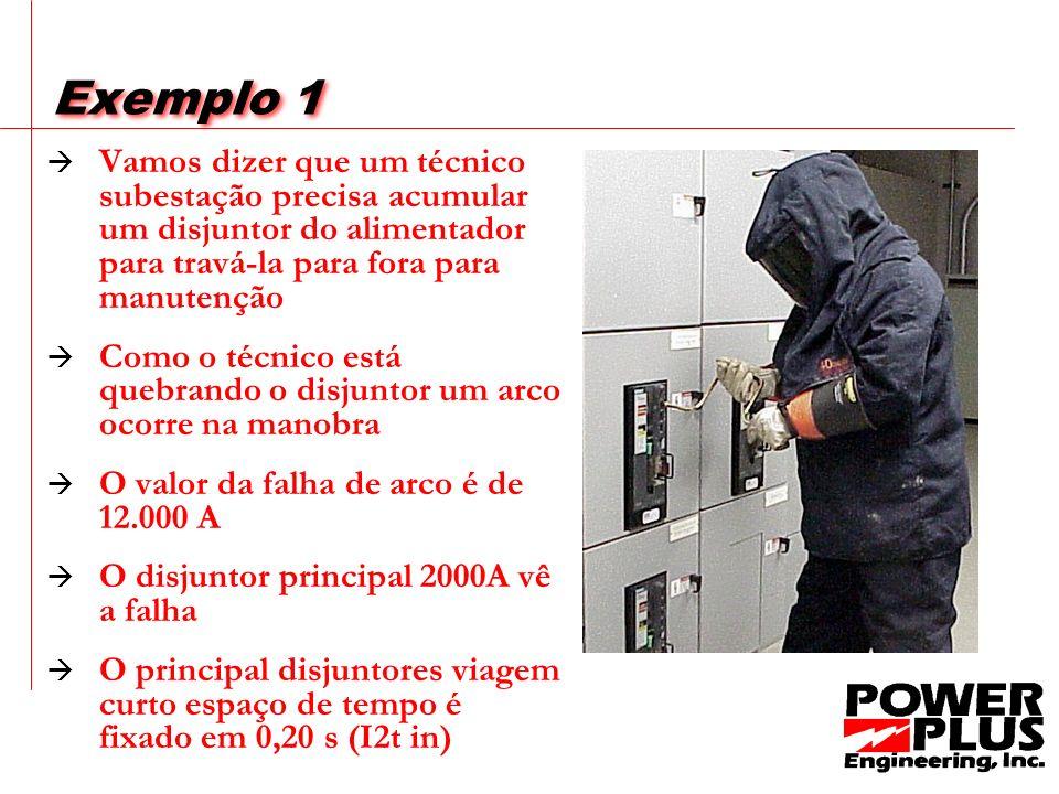 Exemplo 1 Vamos dizer que um técnico subestação precisa acumular um disjuntor do alimentador para travá-la para fora para manutenção.