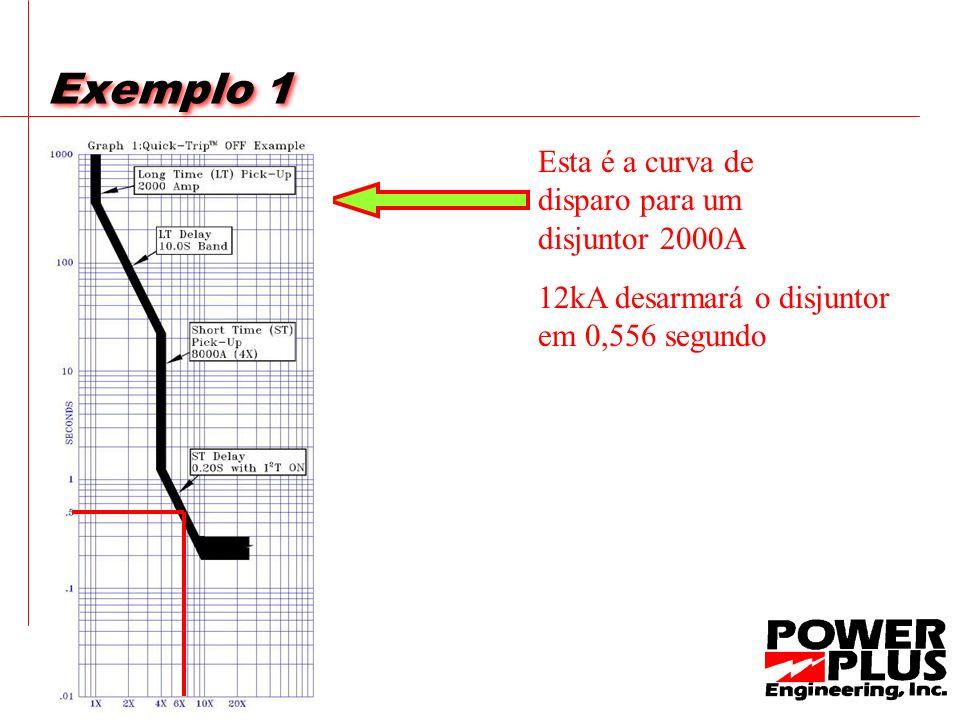 Exemplo 1 Esta é a curva de disparo para um disjuntor 2000A