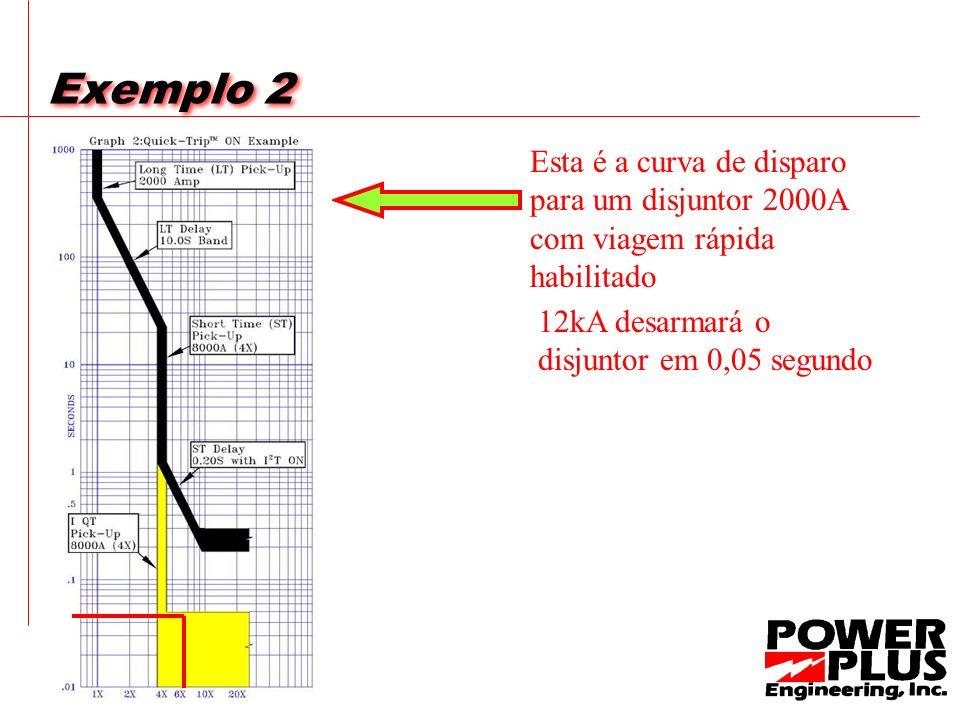 Exemplo 2 Esta é a curva de disparo para um disjuntor 2000A com viagem rápida habilitado.