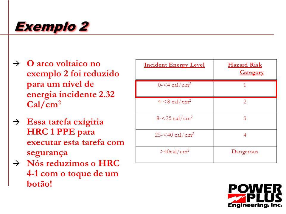 Exemplo 2 O arco voltaico no exemplo 2 foi reduzido para um nível de energia incidente 2.32 Cal/cm2.