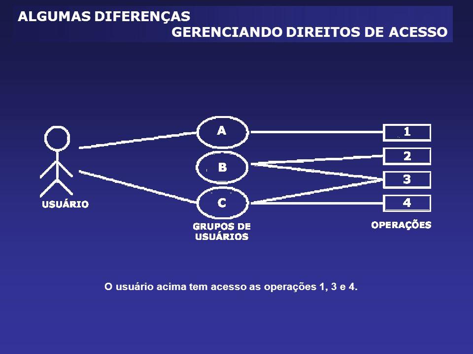 O usuário acima tem acesso as operações 1, 3 e 4.