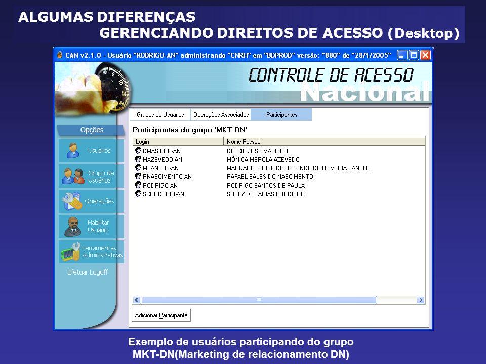 GERENCIANDO DIREITOS DE ACESSO (Desktop)