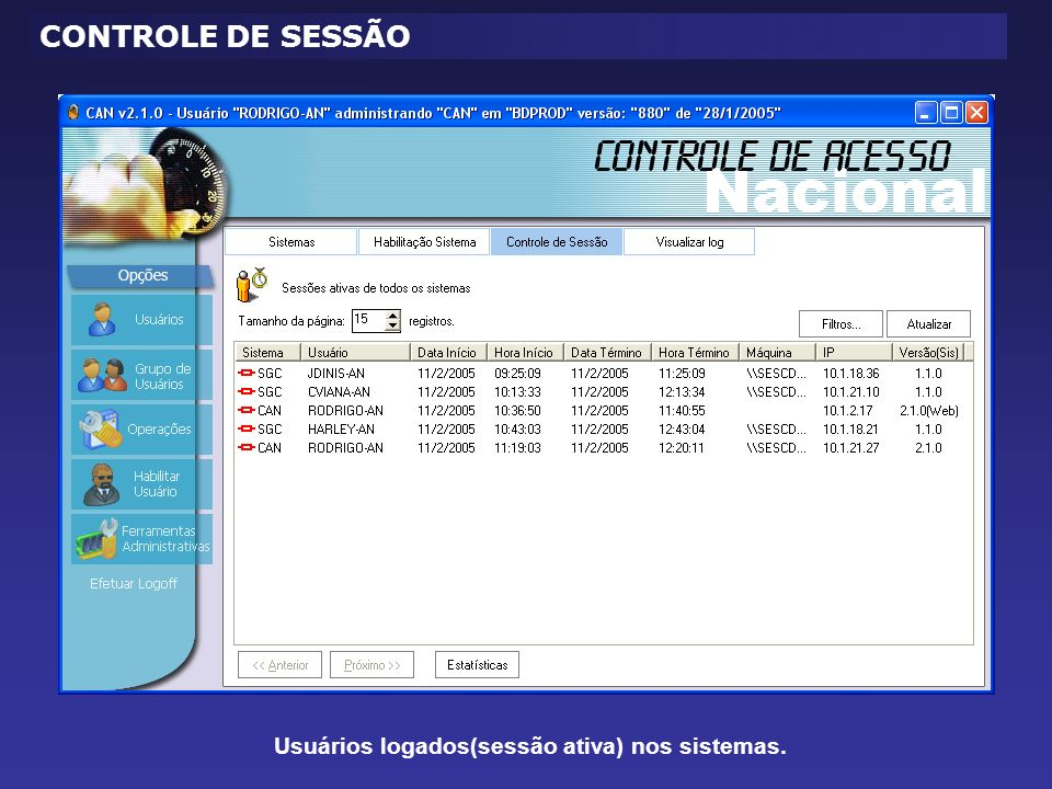 Usuários logados(sessão ativa) nos sistemas.