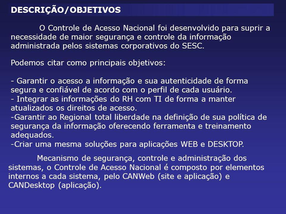 DESCRIÇÃO/OBJETIVOS