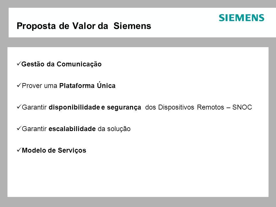 Proposta de Valor da Siemens