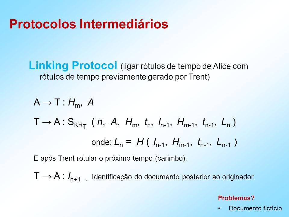 Linking Protocol (ligar rótulos de tempo de Alice com rótulos de tempo previamente gerado por Trent)