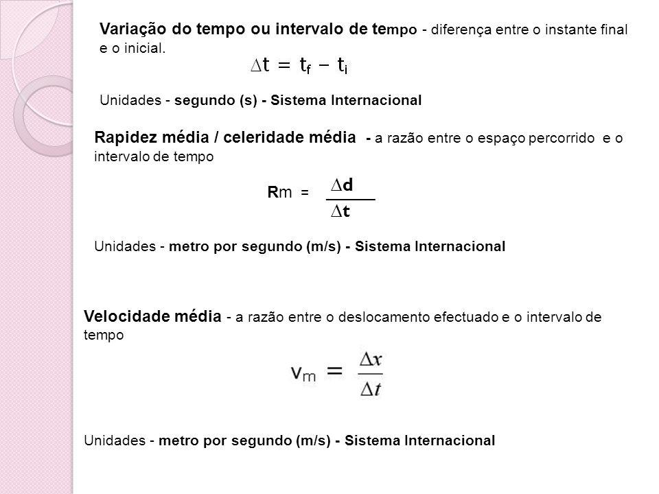 Variação do tempo ou intervalo de tempo - diferença entre o instante final e o inicial.
