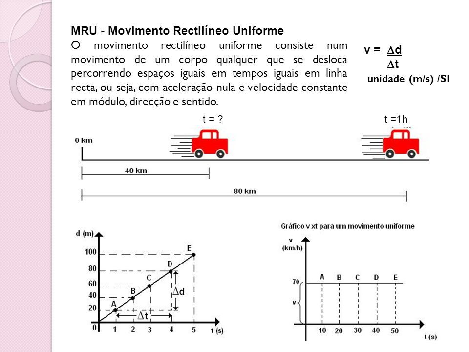 MRU - Movimento Rectilíneo Uniforme