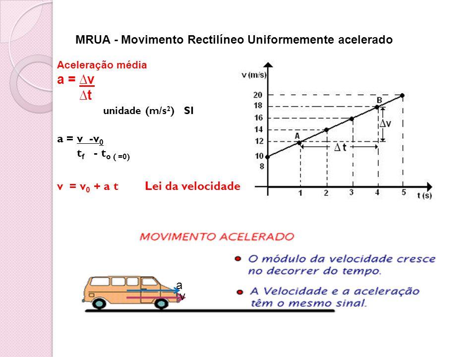 a = ∆v ∆t MRUA - Movimento Rectilíneo Uniformemente acelerado