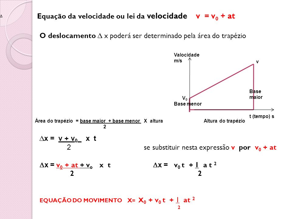 Equação da velocidade ou lei da velocidade v = v0 + at
