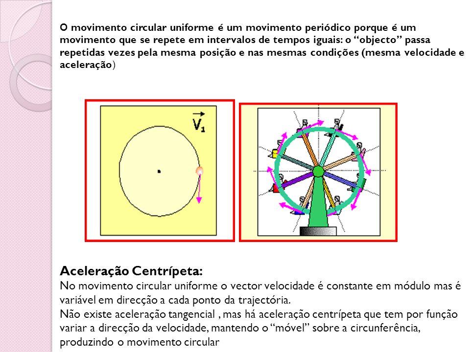 Aceleração Centrípeta:
