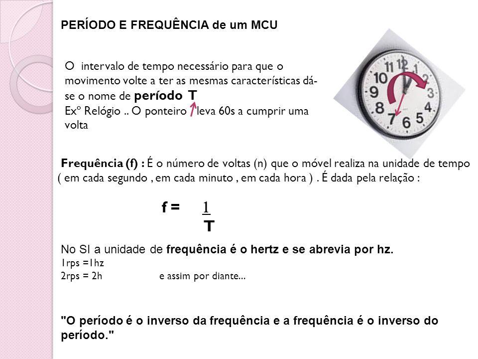 f =  T PERÍODO E FREQUÊNCIA de um MCU