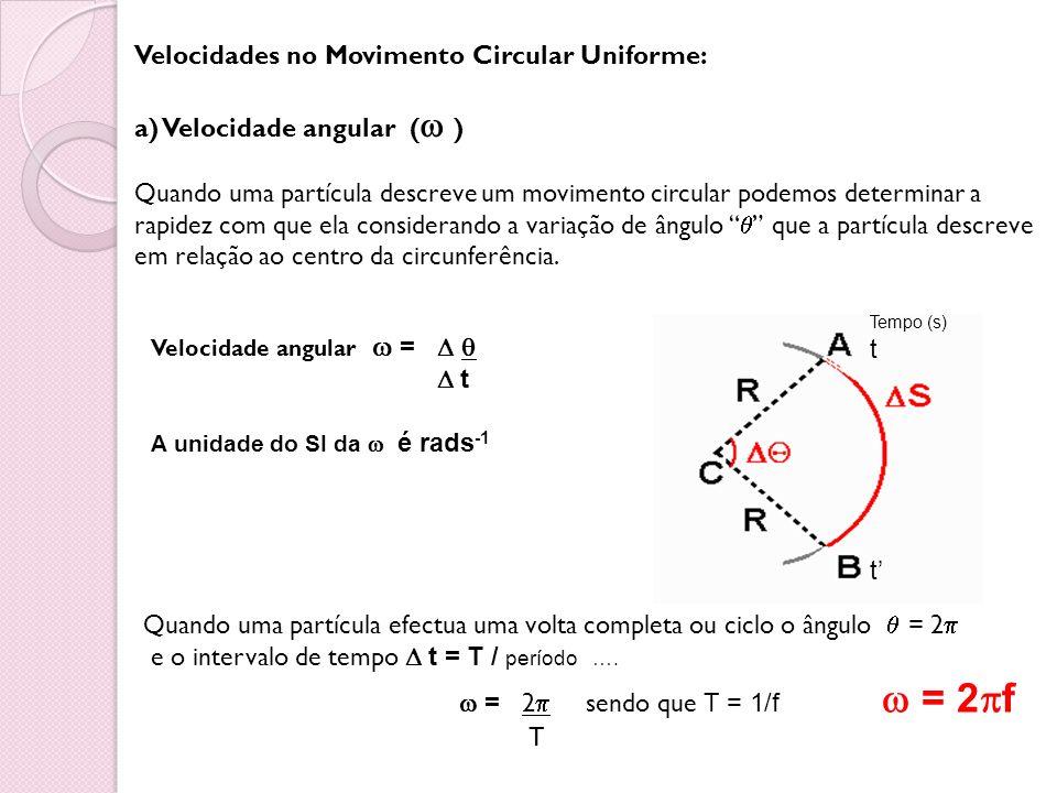 Velocidades no Movimento Circular Uniforme: a) Velocidade angular ( )