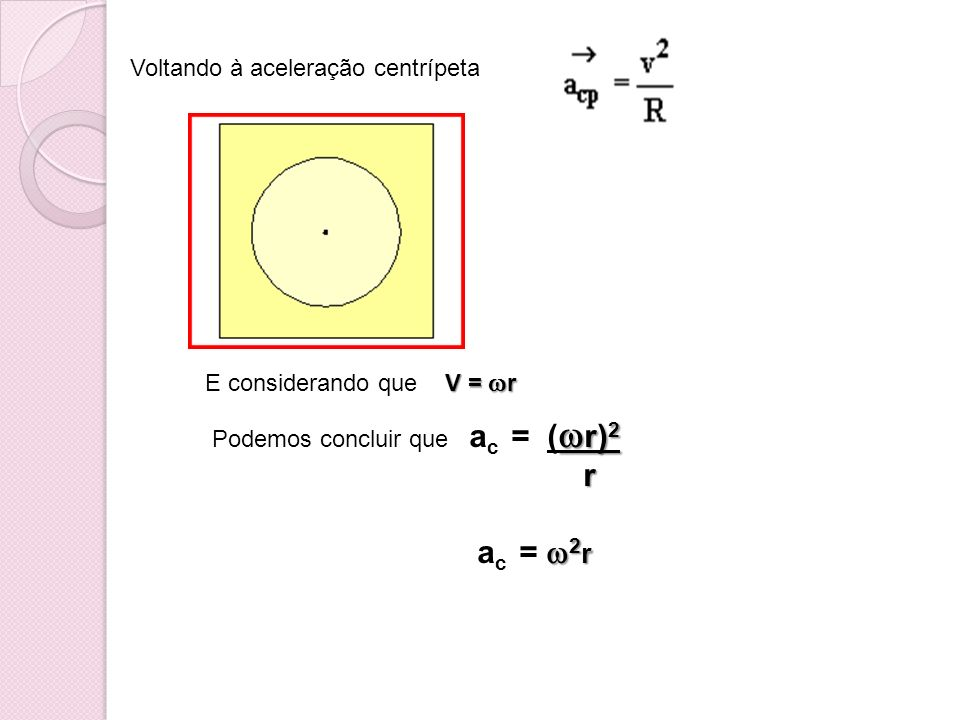 r ac = 2r Voltando à aceleração centrípeta E considerando que V = r