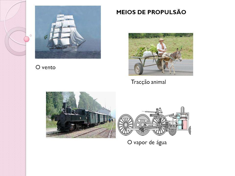MEIOS DE PROPULSÃO O vento Tracção animal O vapor de água
