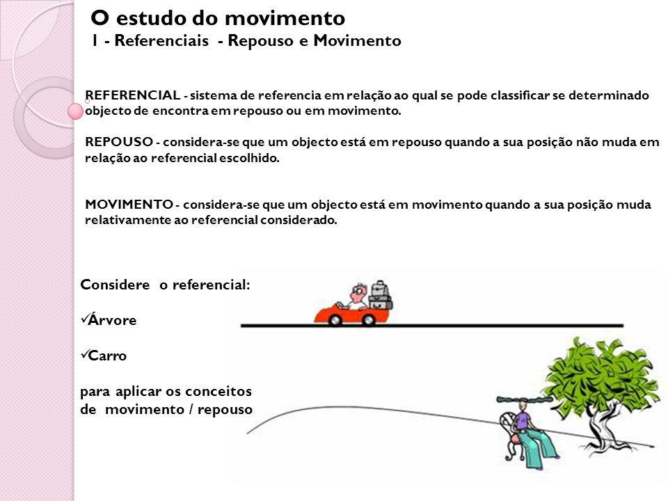 O estudo do movimento 1 - Referenciais - Repouso e Movimento