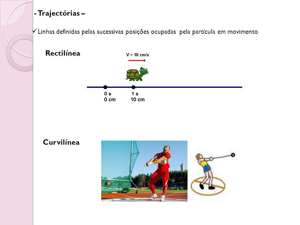 - Trajectórias – Linhas definidas pelas sucessivas posições ocupadas pela partícula em movimento. Rectilínea.