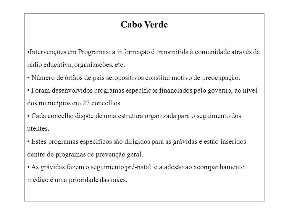 Cabo Verde Intervenções em Programas: a informação é transmitida à comunidade através da rádio educativa, organizações, etc.
