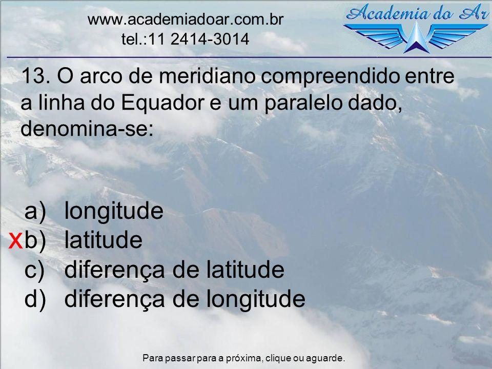 x longitude latitude diferença de latitude diferença de longitude