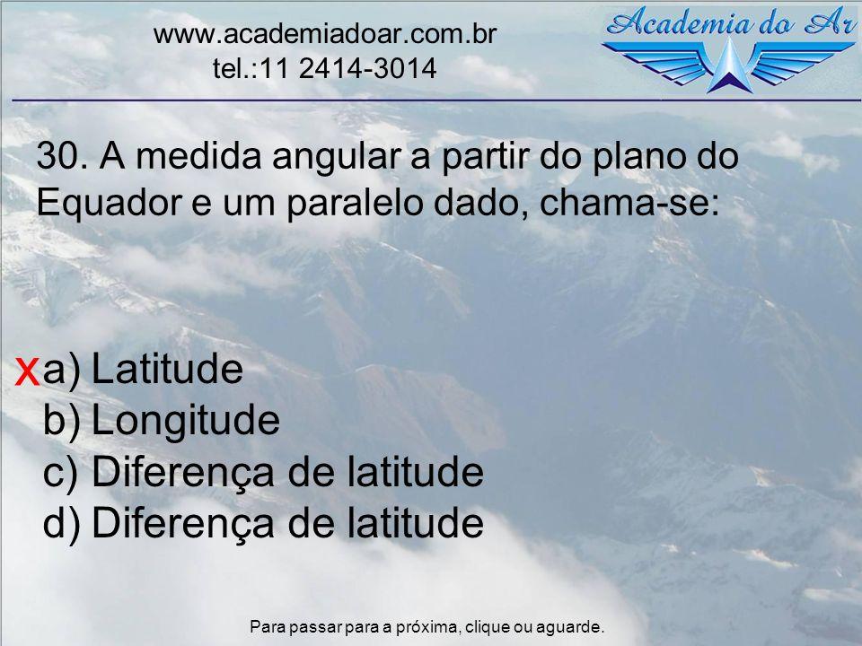 x Latitude Longitude Diferença de latitude