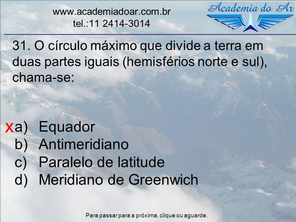 x Equador Antimeridiano Paralelo de latitude Meridiano de Greenwich