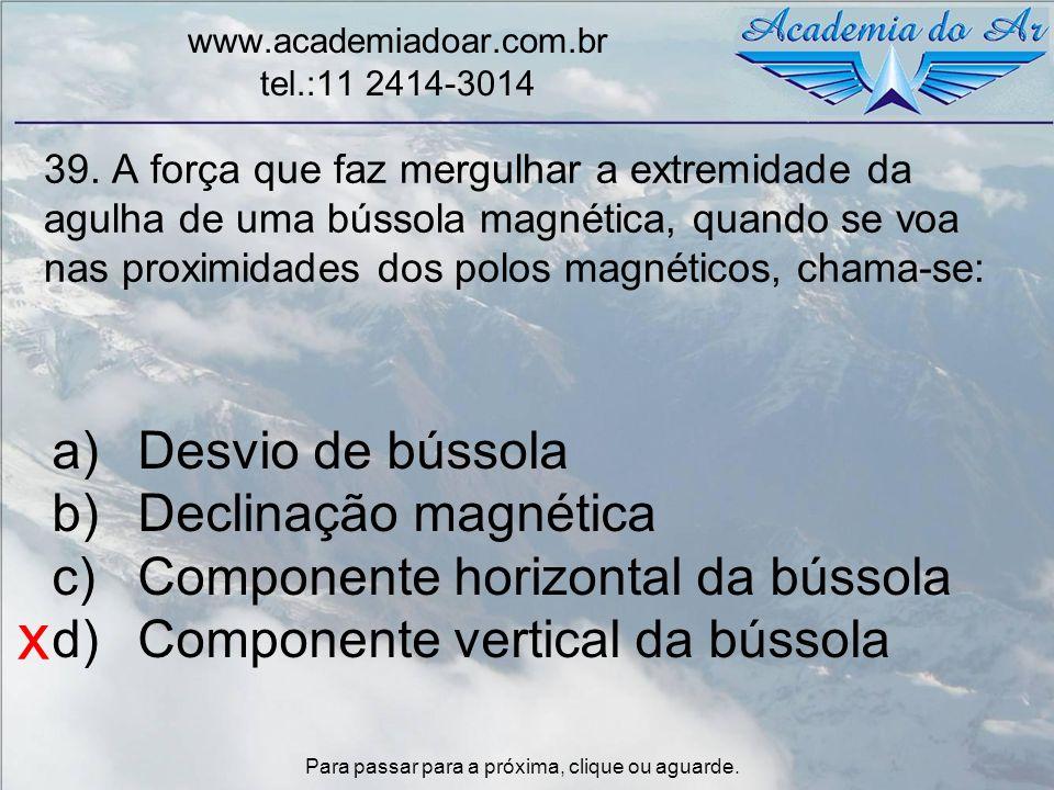 x Desvio de bússola Declinação magnética