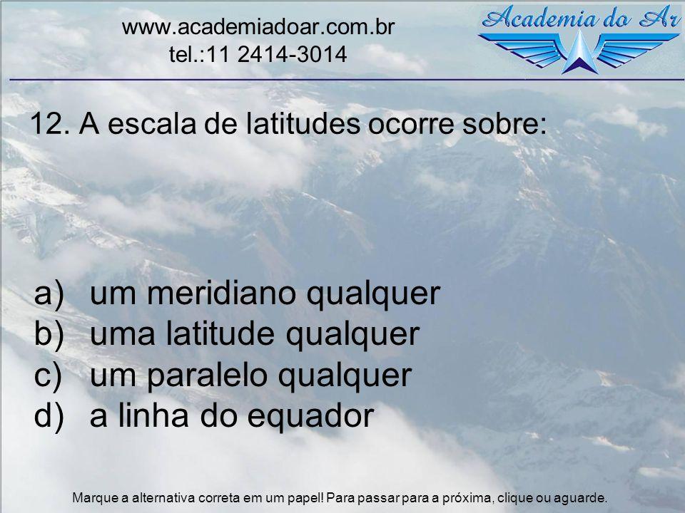 12. A escala de latitudes ocorre sobre: