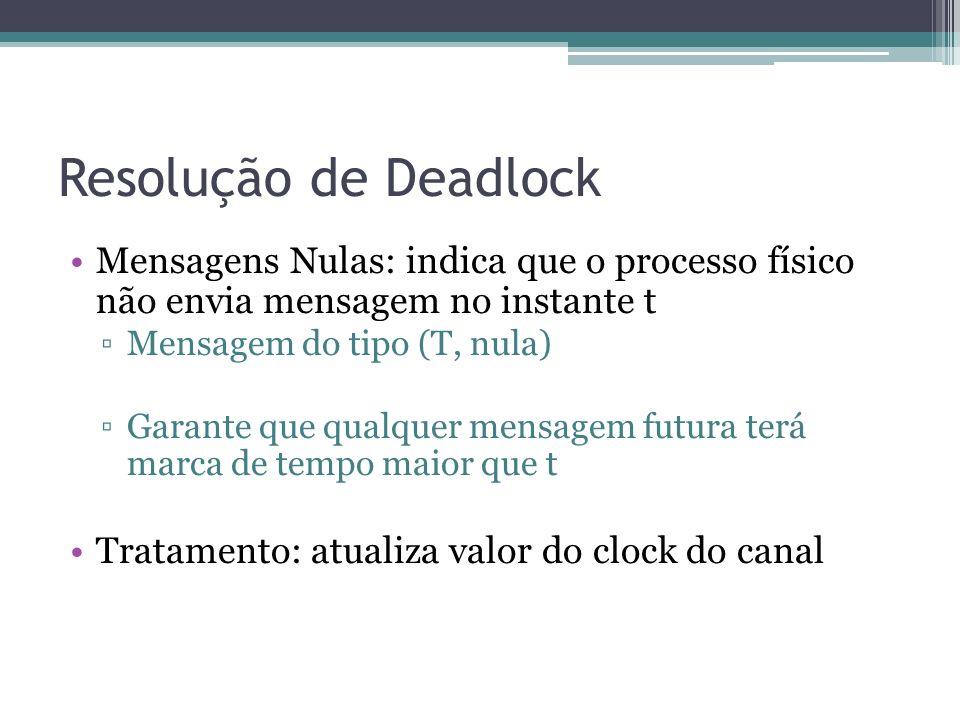 Resolução de Deadlock Mensagens Nulas: indica que o processo físico não envia mensagem no instante t.