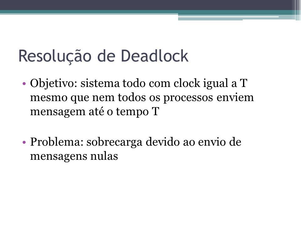 Resolução de Deadlock Objetivo: sistema todo com clock igual a T mesmo que nem todos os processos enviem mensagem até o tempo T.