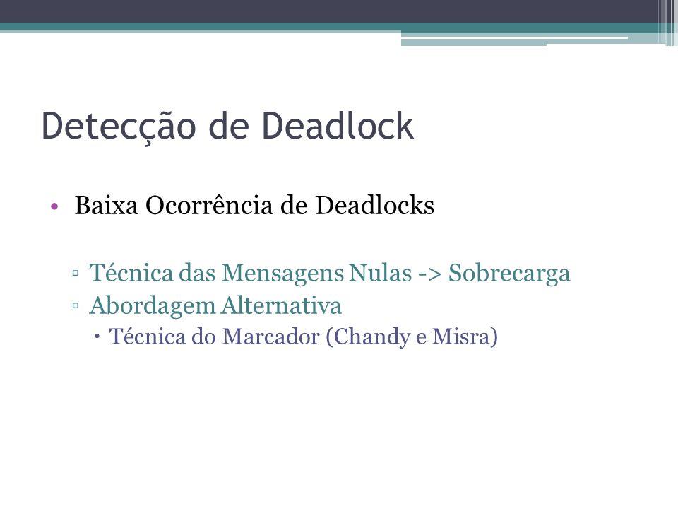 Detecção de Deadlock Baixa Ocorrência de Deadlocks