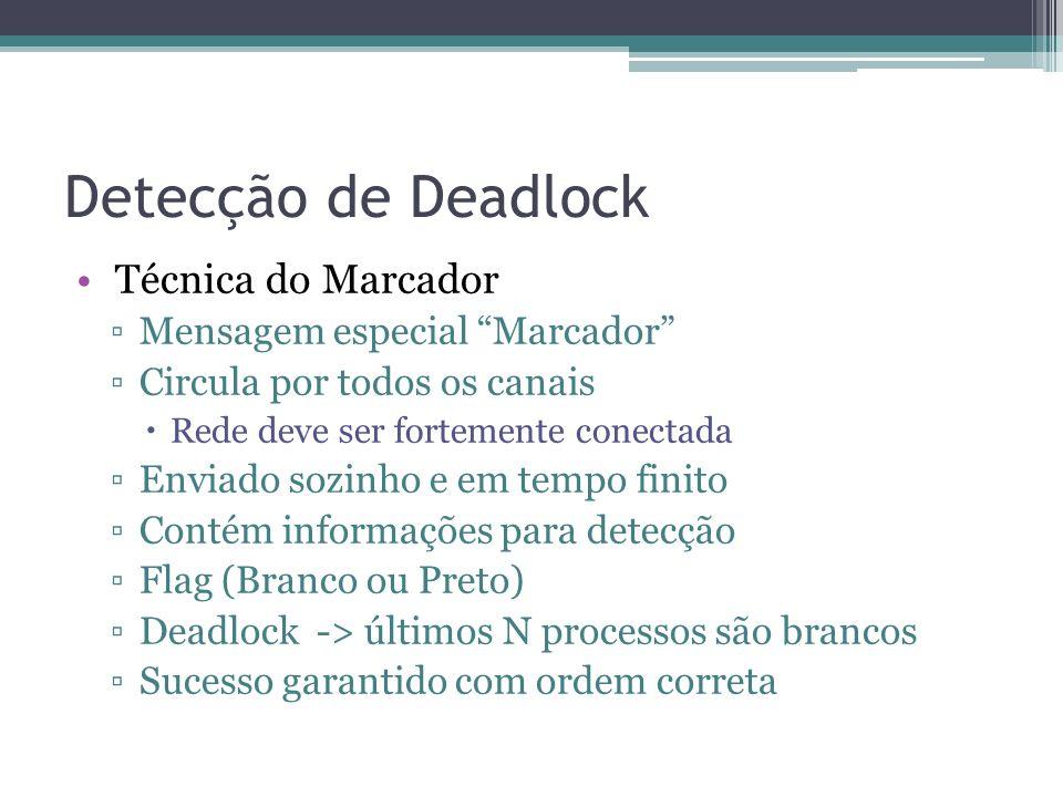 Detecção de Deadlock Técnica do Marcador Mensagem especial Marcador