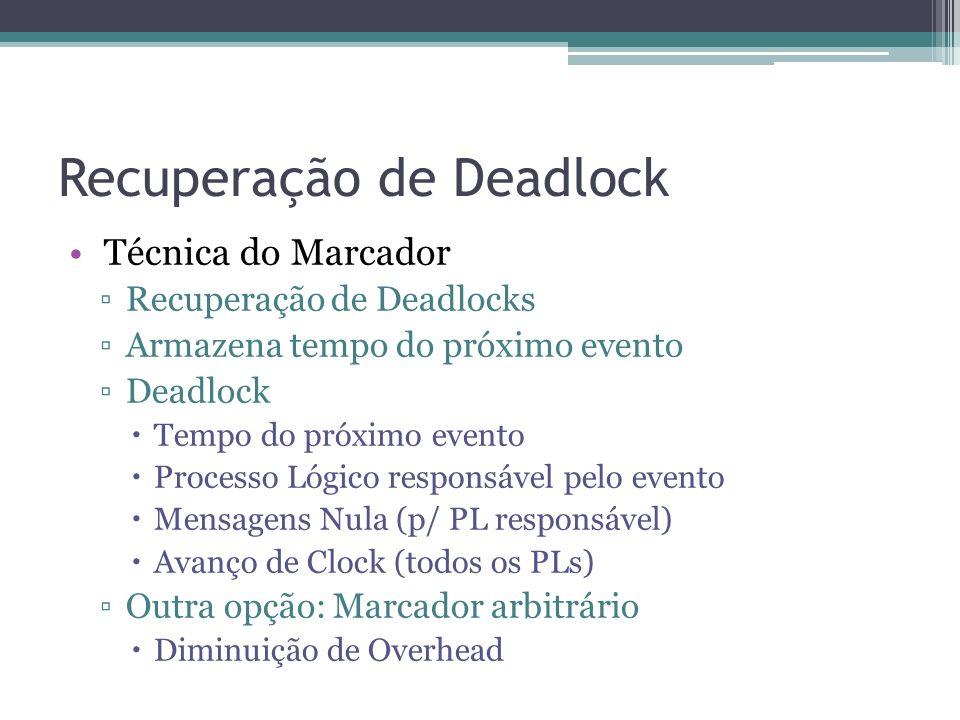 Recuperação de Deadlock