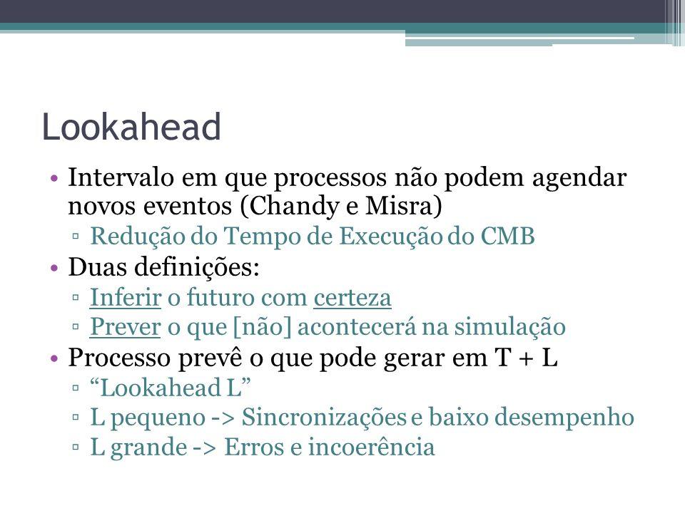 Lookahead Intervalo em que processos não podem agendar novos eventos (Chandy e Misra) Redução do Tempo de Execução do CMB.
