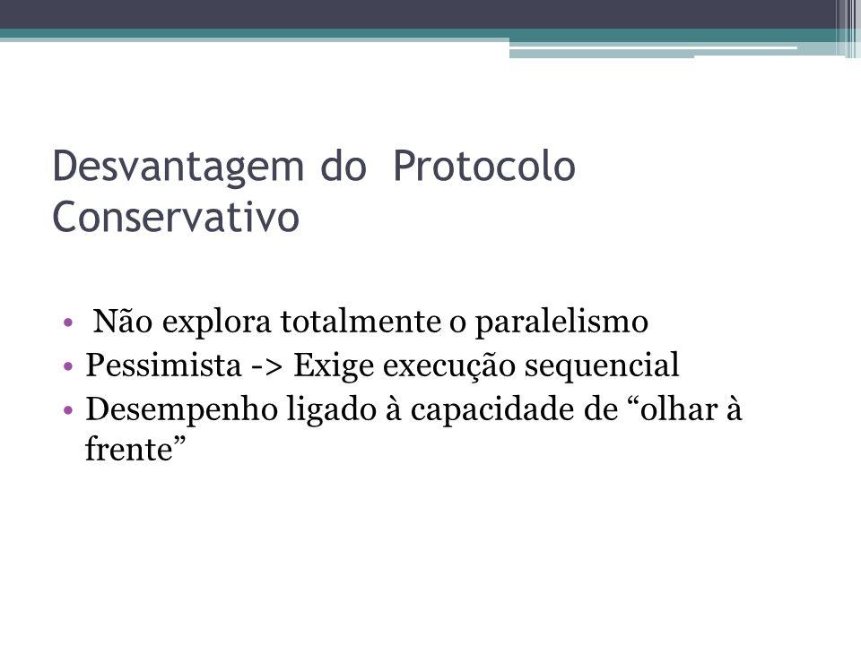Desvantagem do Protocolo Conservativo