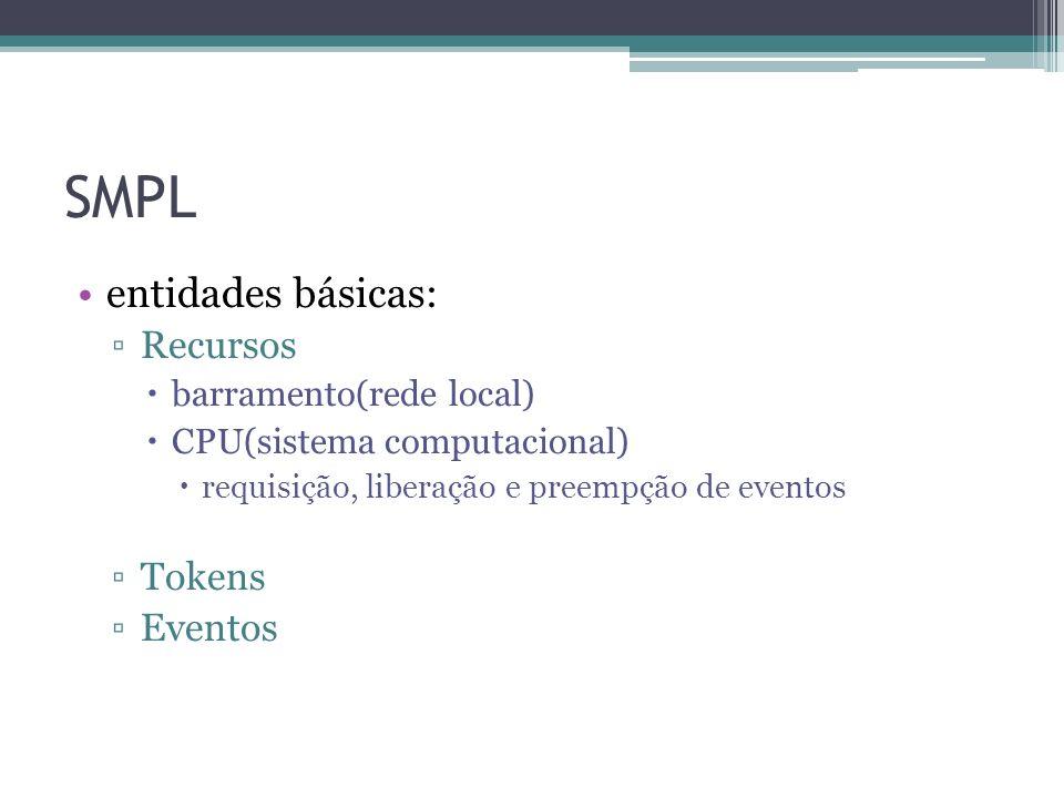 SMPL entidades básicas: Recursos Tokens Eventos barramento(rede local)